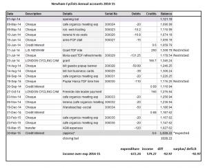 Accounts 2014-5